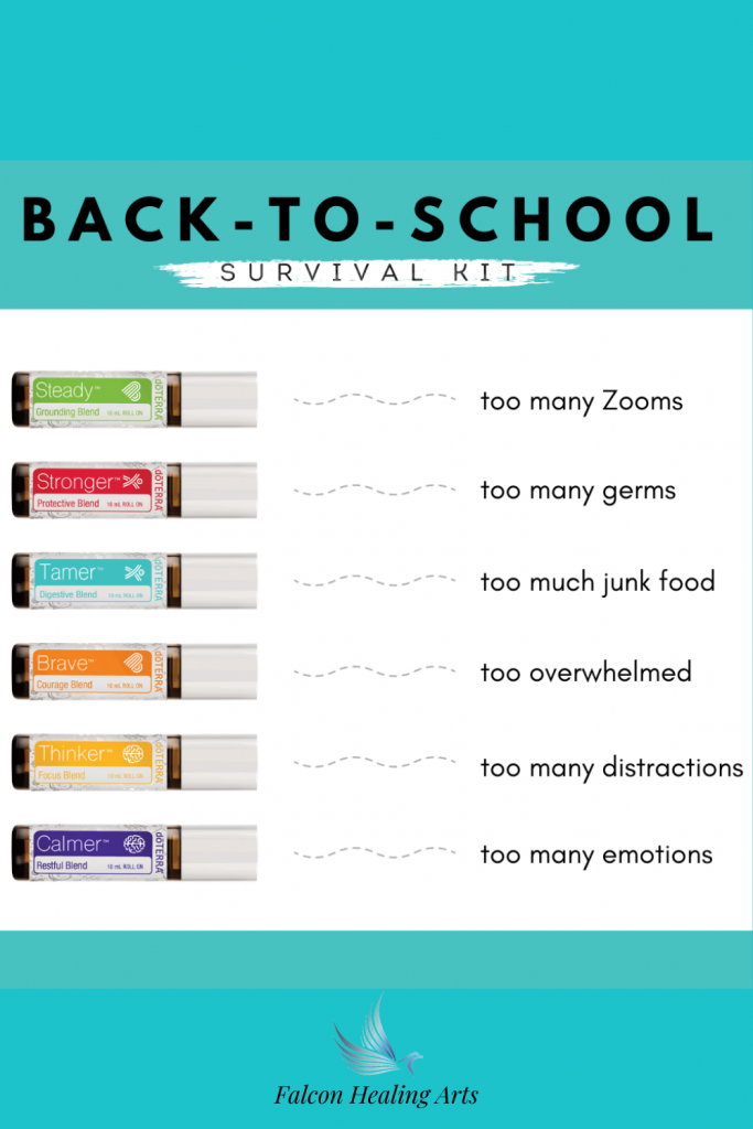 doTERRA kids collection kit rollers for back to school